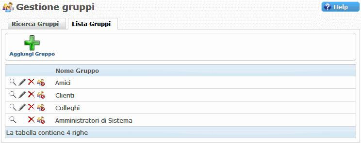 Gruppi Utenti Sito Web