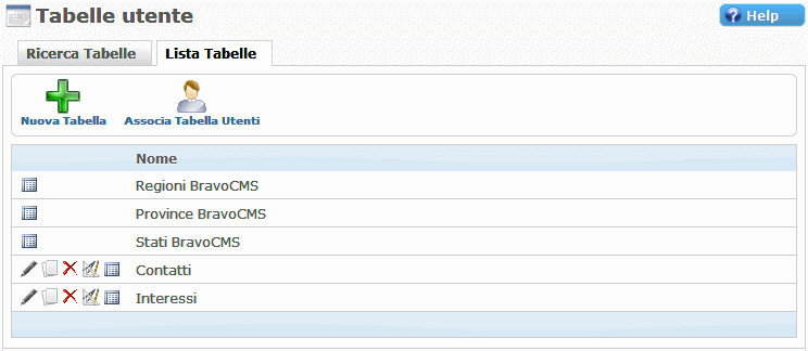 Tabelle Utente Sito Web Miglior CMS